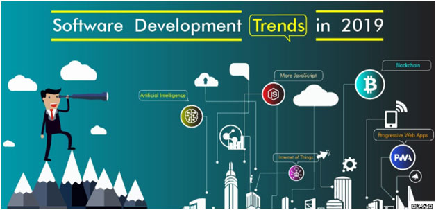 Web Trends 2020.Top 8 Web Development Trends Of 2019 2020