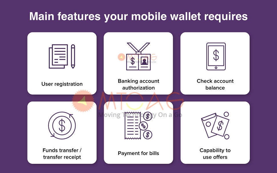 7 Best Features Mobile Wallet App like PayTM Clone Should Have